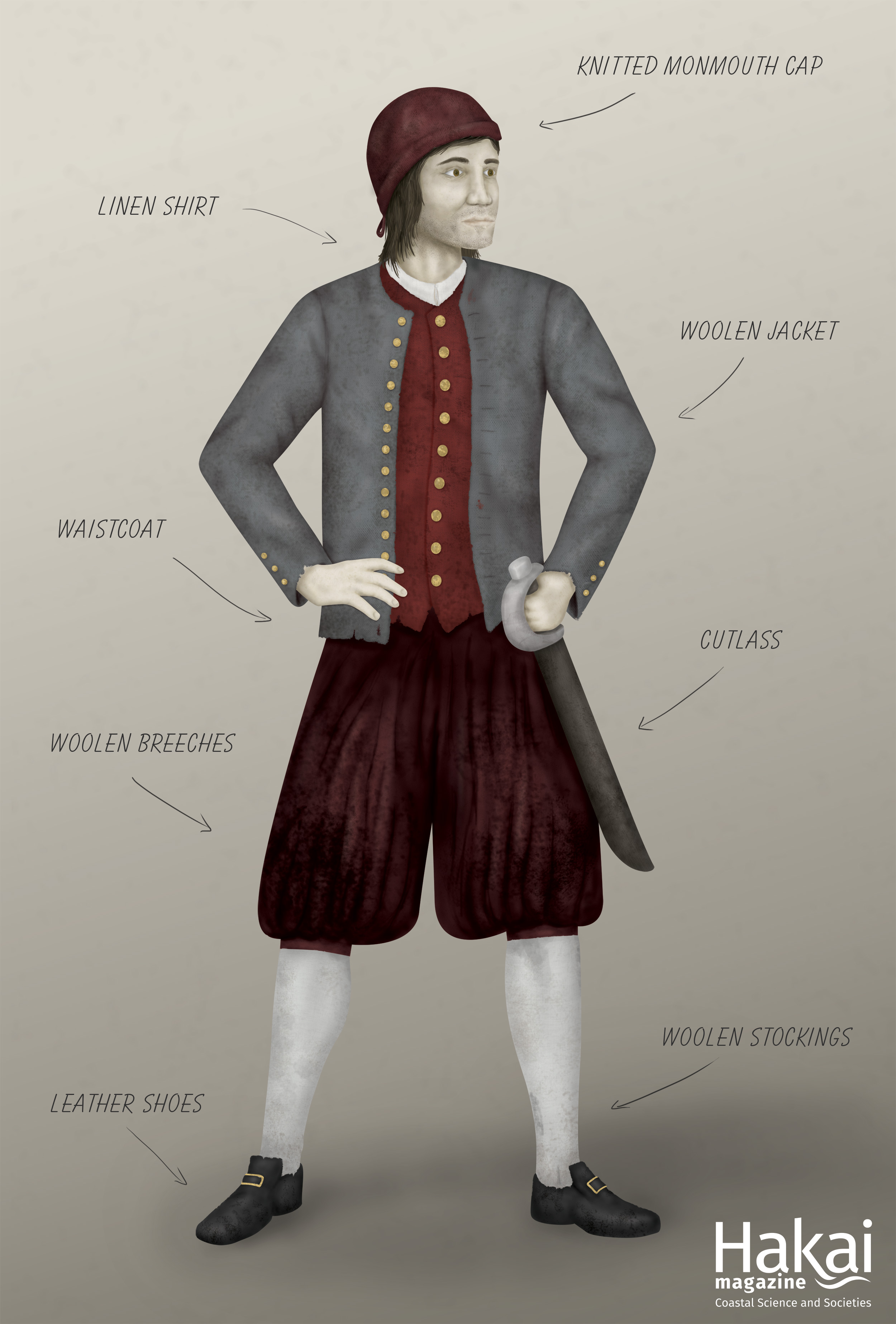712cf7f8ea323 How a European pirate would have dressed in the Golden Age of Piracy.  Illustration by Mark Garrison